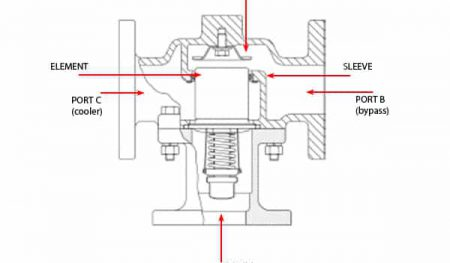 AMOT-Temperature-Valve-Exploded-View